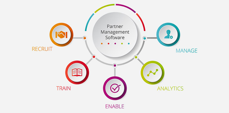 5 Things Your Partner Management Software Needs