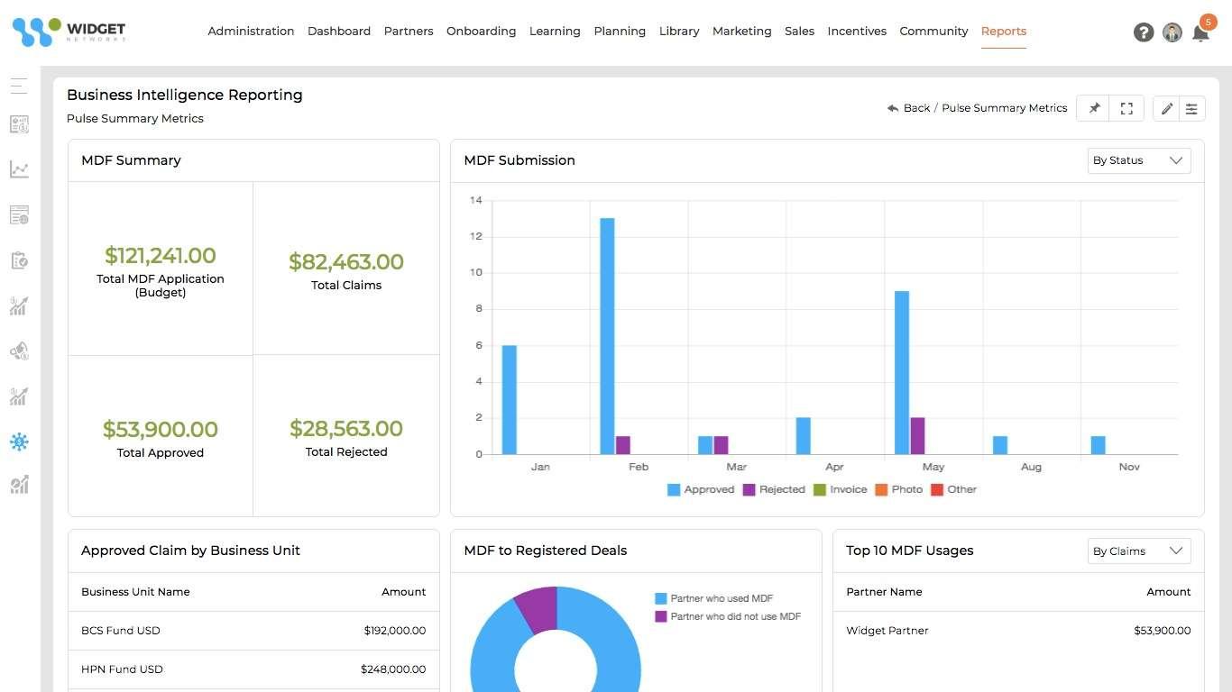 Contract & Plans Management Report